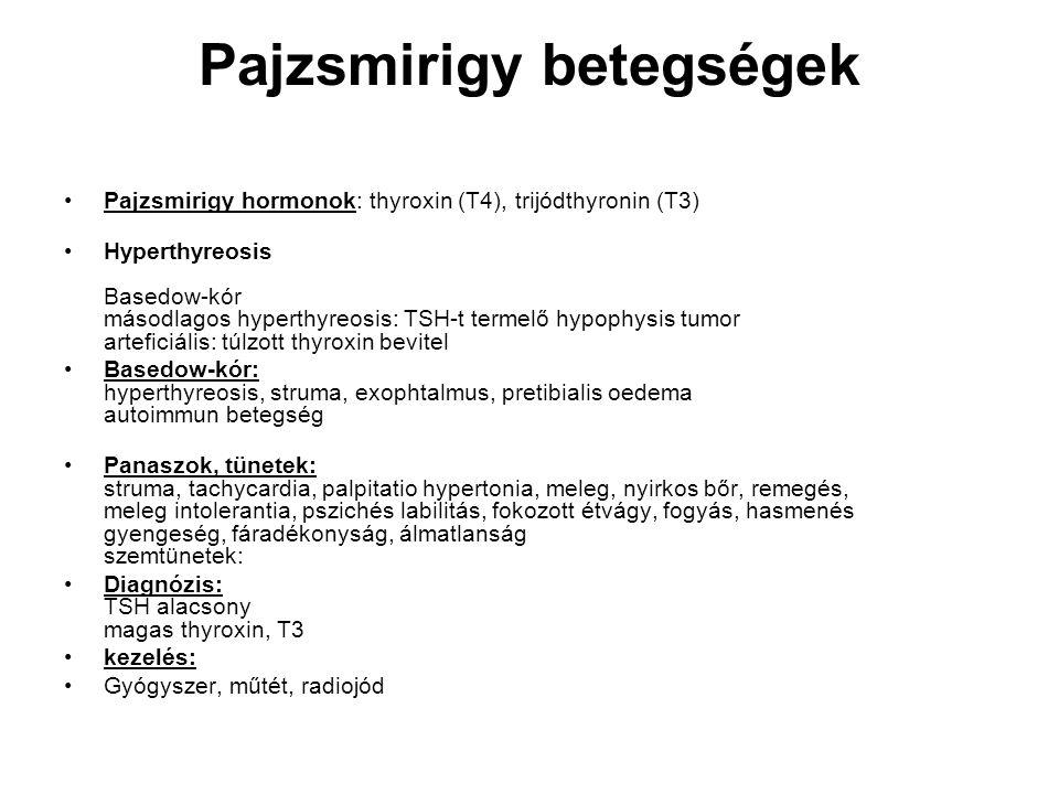 hyperthyreosis és hypertonia)