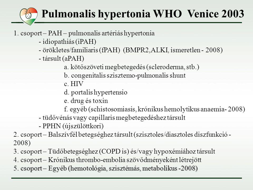 hipertónia kezelése asd magas vérnyomású melisz