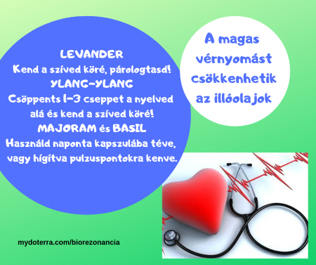 aromaterápia és magas vérnyomás)