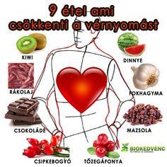 egészséges életmód és magas vérnyomás