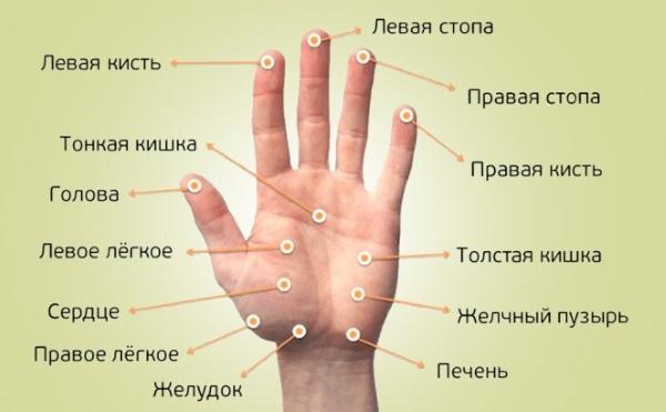 pontok a füleken magas vérnyomás esetén)