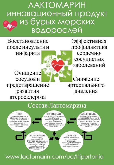 hipertónia marketing)