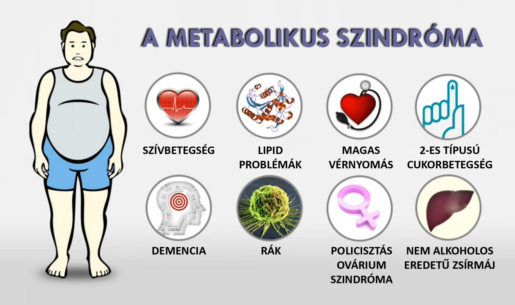 Policisztás ovárium szindróma diétája