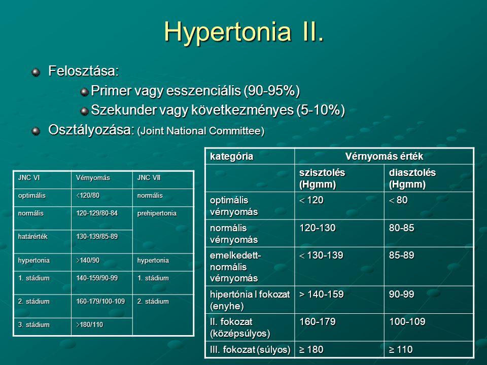 hipertónia kategória c)