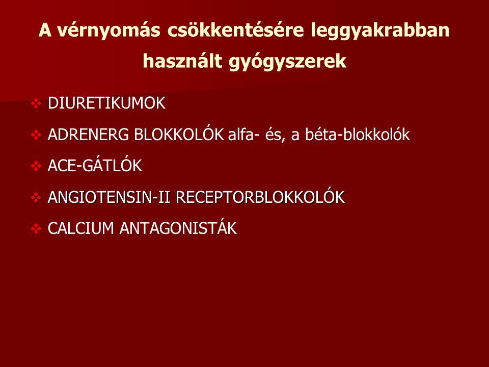 magas vérnyomás kalcium antagonisták)
