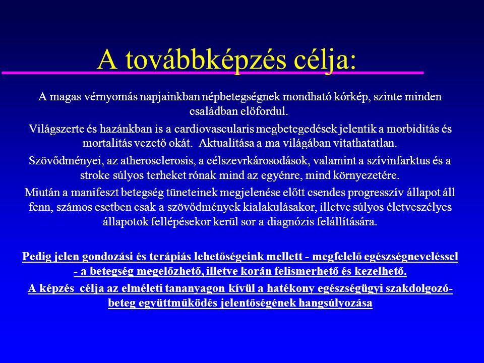 hipertónia elmélet)