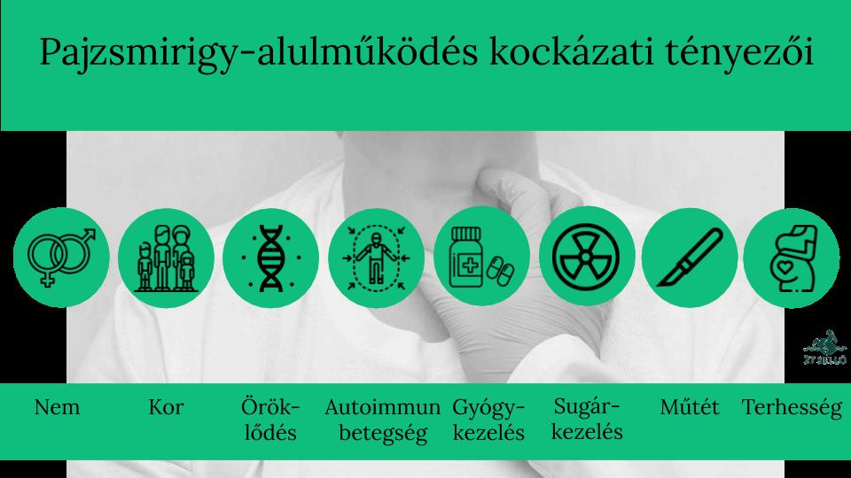 pajzsmirigy és cukorbetegség magas vérnyomása)