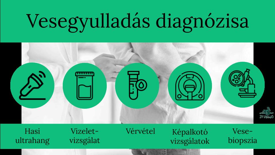 mit kell kezdeni a vese magas vérnyomásával)