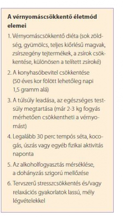 a magas vérnyomás tünetei nőknél 3 stádium hatékony új gyógyszerek magas vérnyomás ellen