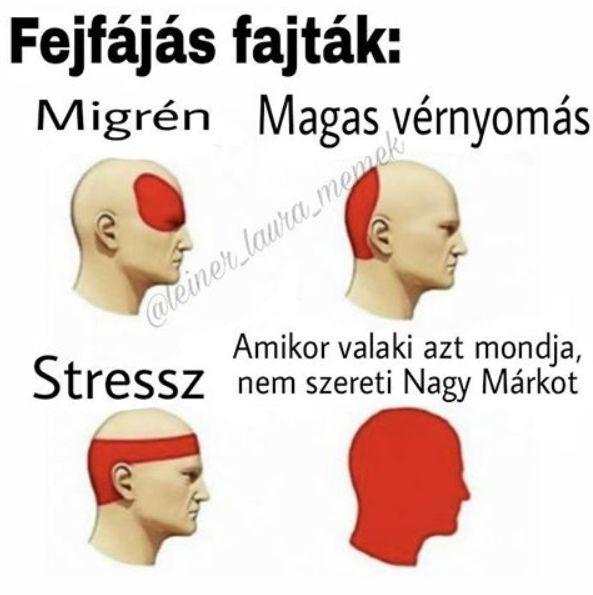 migrénes magas vérnyomás stressz)
