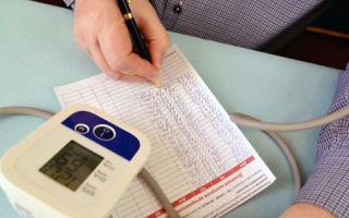 önkontroll napló magas vérnyomás esetén