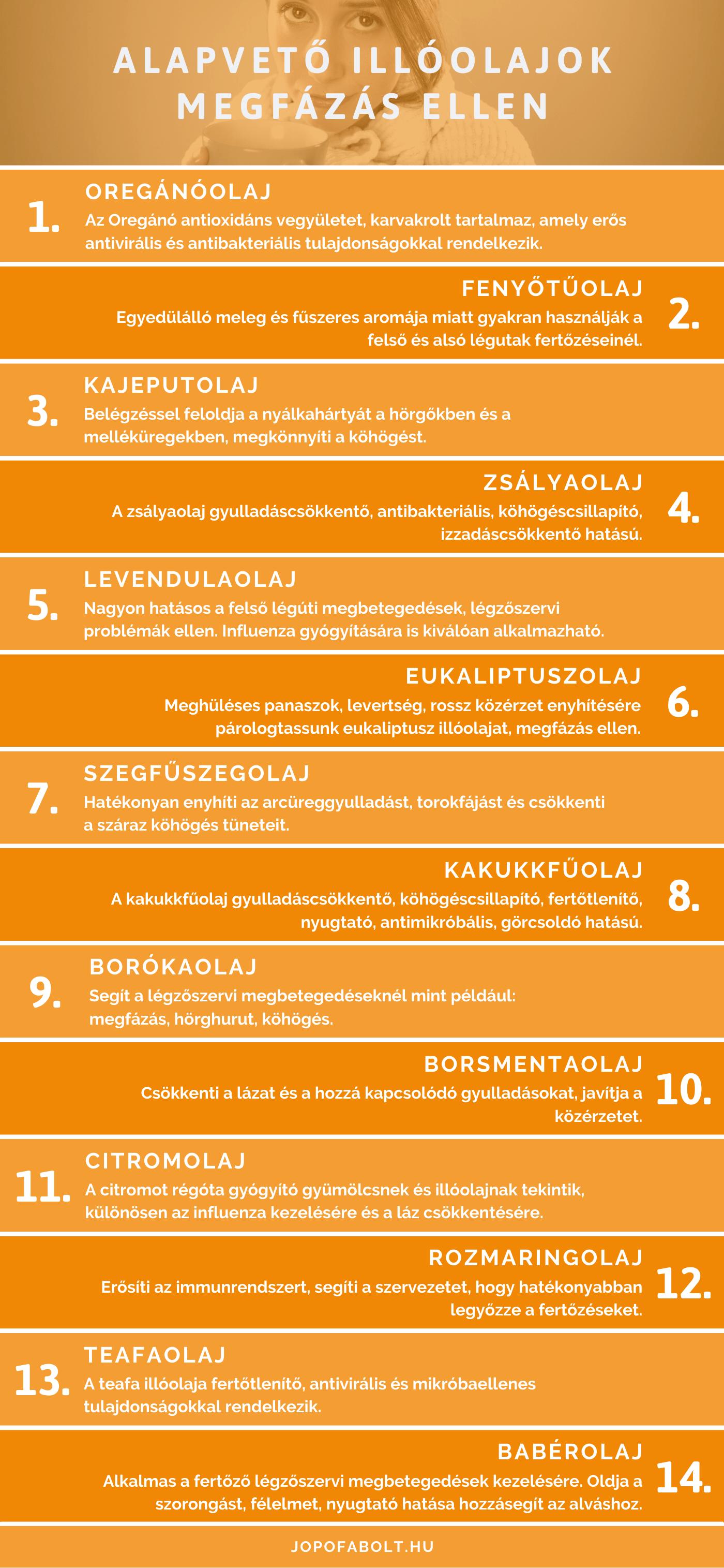 a magas vérnyomás elleni nátha orvossága)