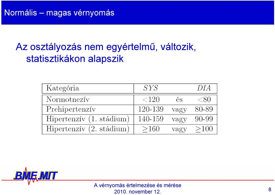 nincsenek magas vérnyomáskorong-áttekintések)