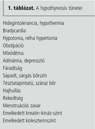 hypothyreosis és hipertónia
