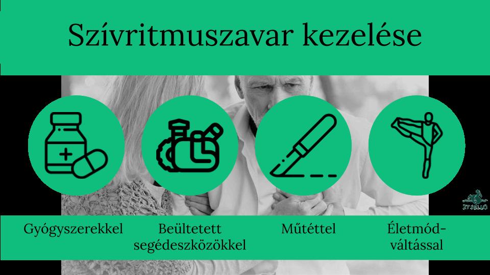 Szívritmuszavar (aritmia) - Magyar Nemzeti Szívalapítvány