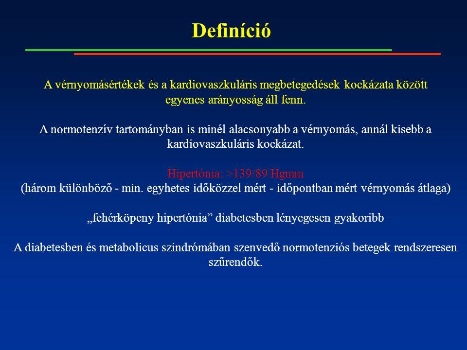 a hipertónia három szakasza