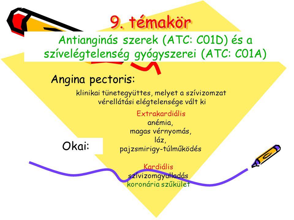 magas vérnyomás hogy az angina pectoris)