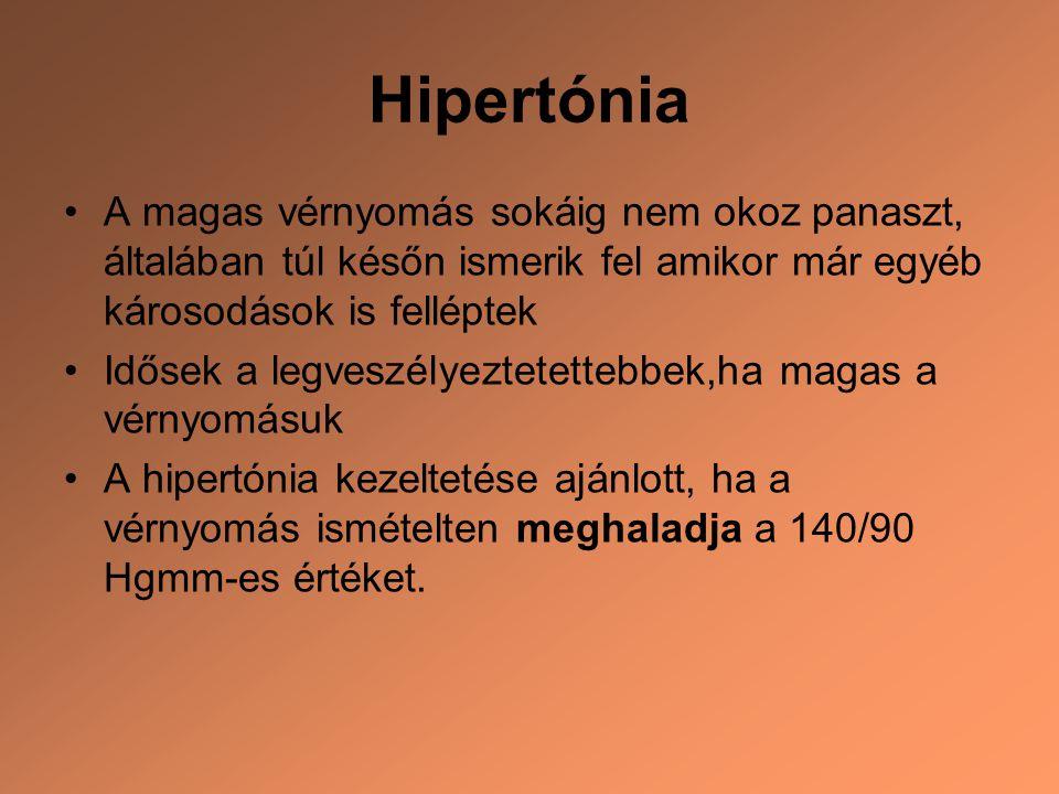 a hipertónia felfogásának hatása valemidin magas vérnyomás esetén