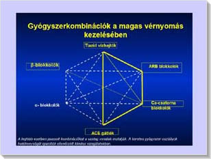 a 3 fokú magas vérnyomás tünetei 3 kockázat)