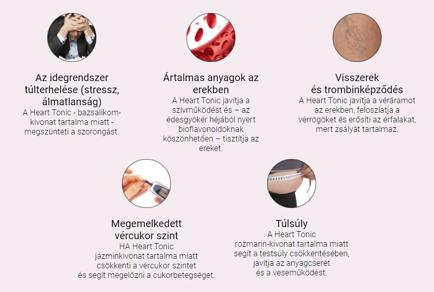 magas vérnyomás-kezelési stratégiák magas vérnyomás miatt regisztrálták