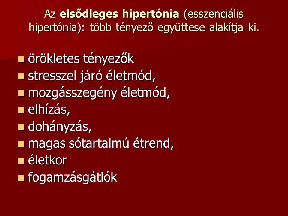 ha a hipertónia örökletes
