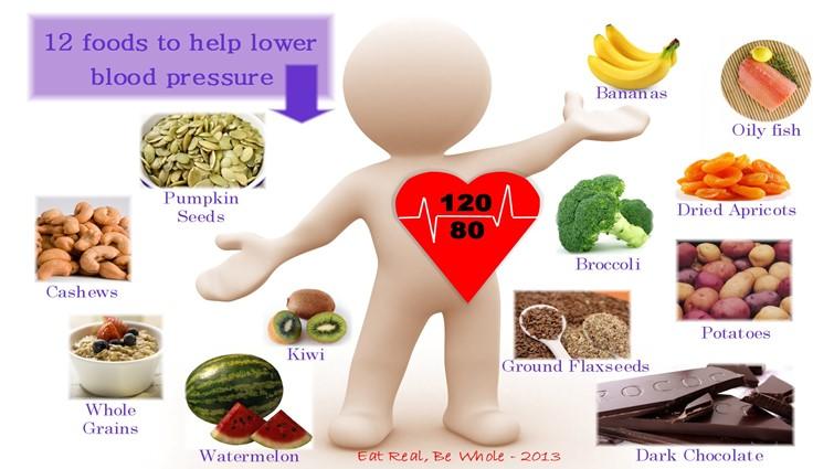 diéta magas vérnyomás esetén a diéta)