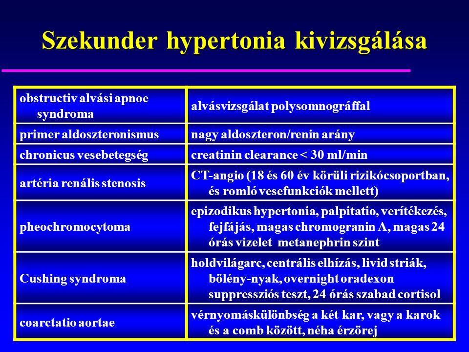 hipertónia elmélet