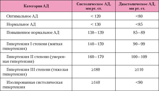 magas vérnyomás gallérmasszázs)