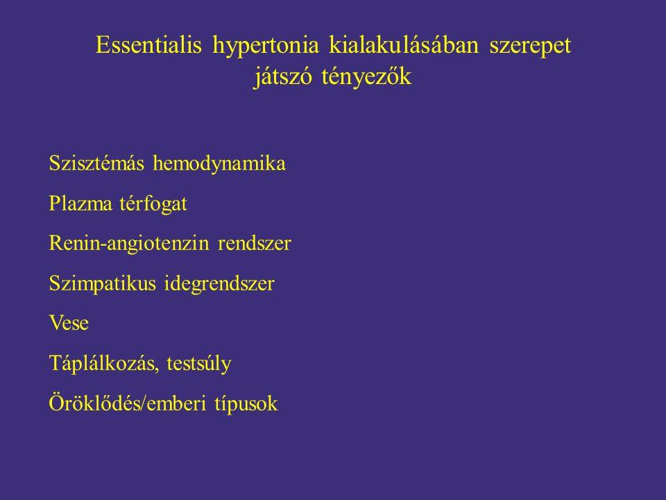 csigolya artériák hipertónia fizioterápiás gyakorlatok magas vérnyomás