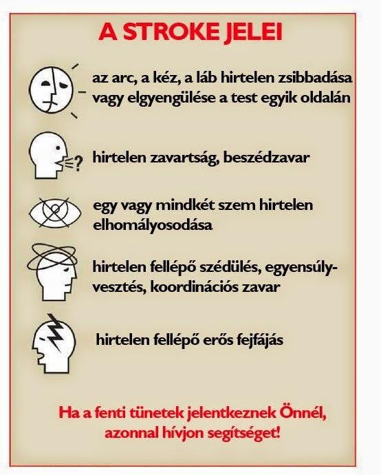 homályos beszéd magas vérnyomással fej magas vérnyomás