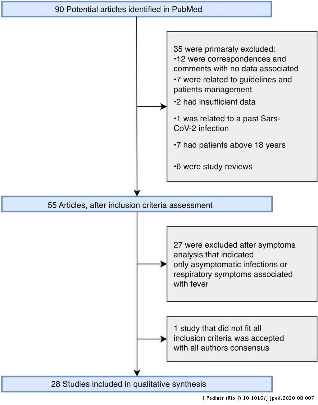 A D-dimer alapján határozható meg az alvadásgátlás időtartama vénás thromboemboliában