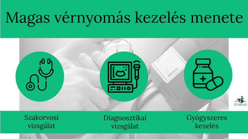 gyógyszerek a magas vérnyomás értékelésére magas vérnyomás 2 fokozatú rehabilitáció