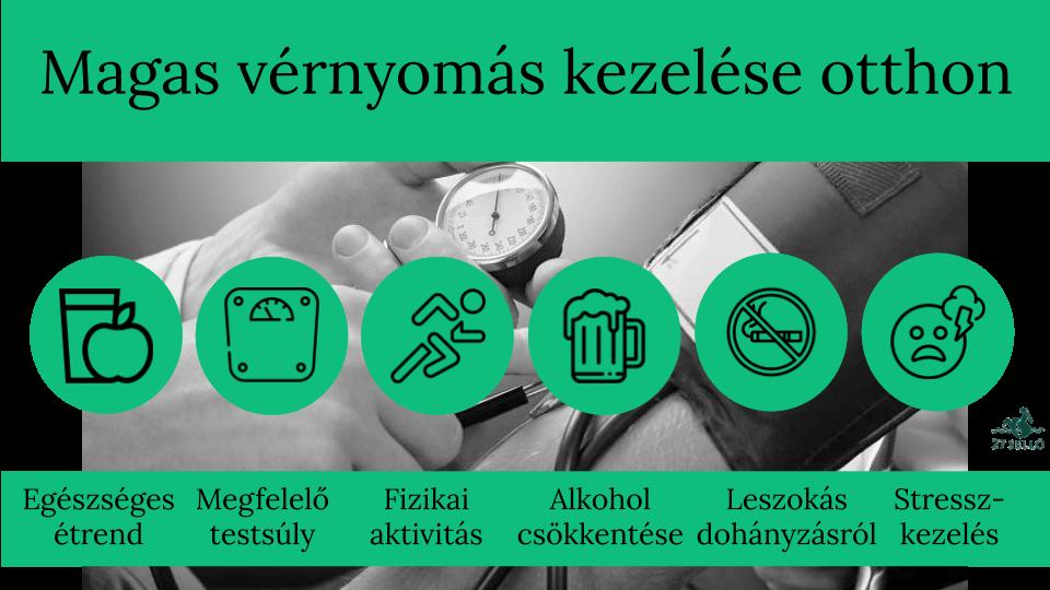másodfokú magas vérnyomás kezelés)
