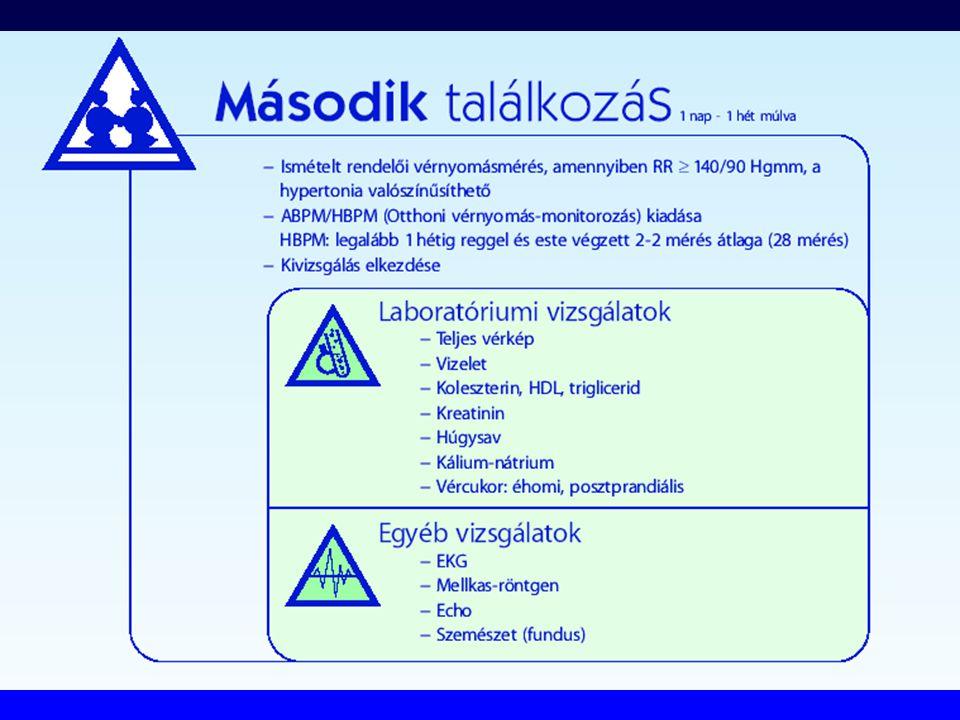 mit kezdjen a 2 fokú magas vérnyomással)