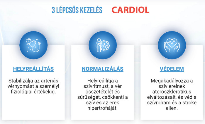 a hipertónia fizetett kezelése