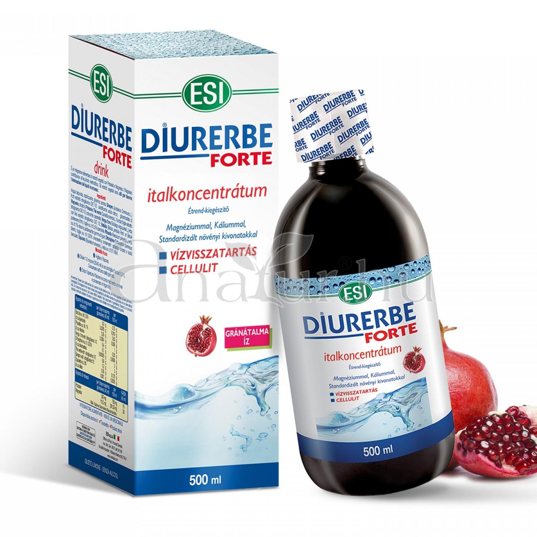természetes vízhajtók magas vérnyomás ellen