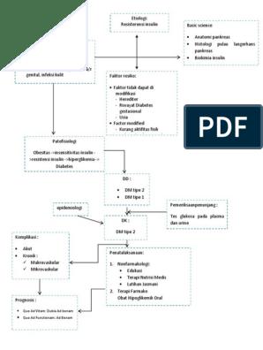 a pulmonalis keringés hipertóniájának patogenezise)