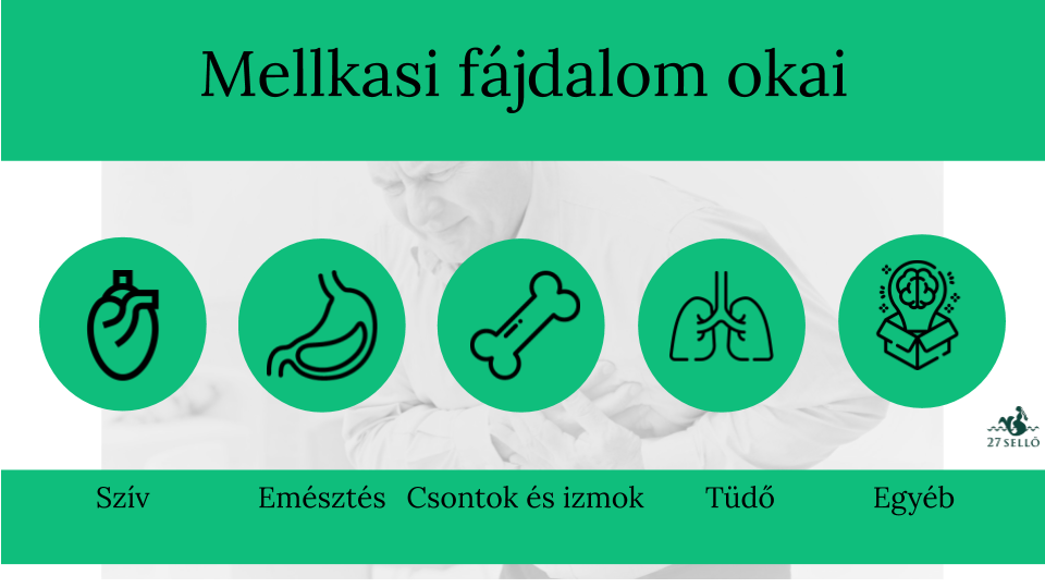 hipertónia a mellkasi régió osteochondrosisával