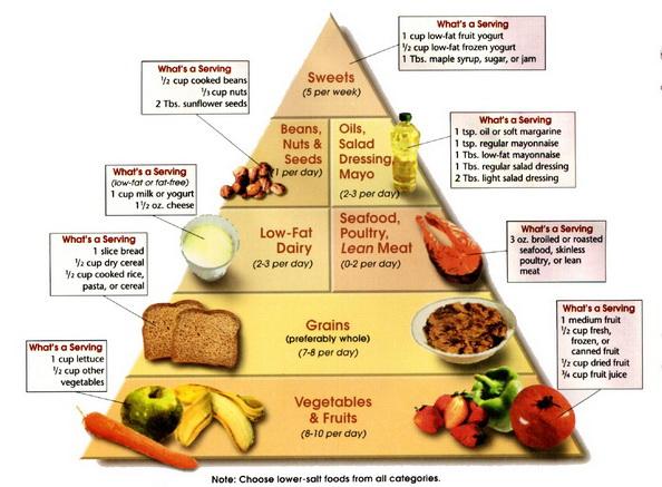 magas vérnyomás és az agyig magas vérnyomás kezelése népi receptekkel