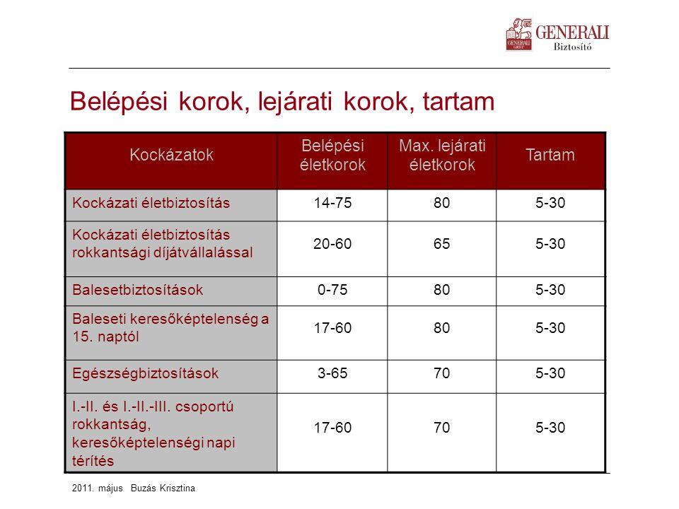 magas vérnyomás 3 fokú 4 kockázati rokkantsági csoport)