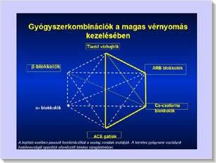 magas vérnyomás diagnózisa és kezelése