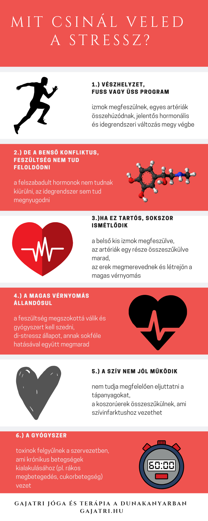 magas vérnyomás orvostechnikai eszköz