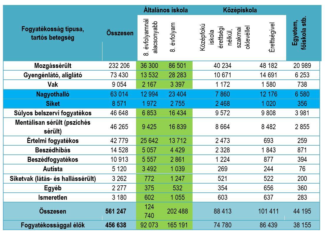 másodfokú magas vérnyomás kezelés ASD 2 és magas vérnyomás