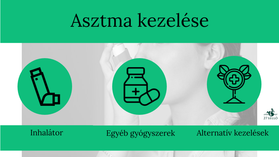 magas vérnyomás és asztma gyógyszerek)