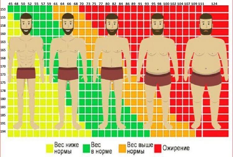 magas vérnyomás 2 fok 2 fokozatú kockázat