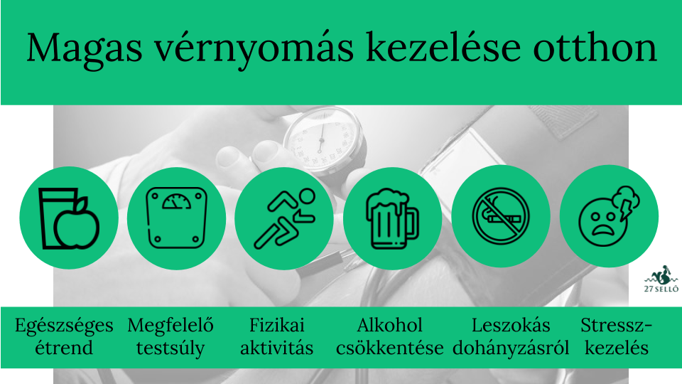 magas vérnyomás és láz mit kell tenni)