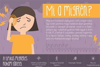magas vérnyomású migrén magas vérnyomással repülhet