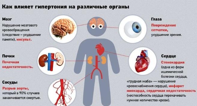 cinnarizin hipertónia)