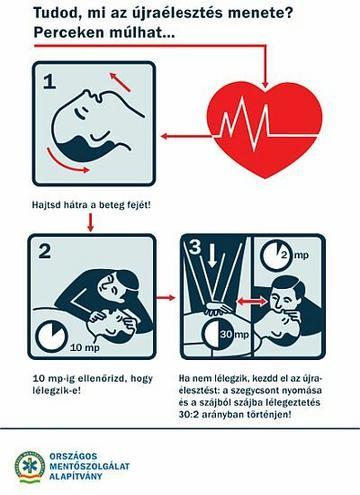 magas vérnyomás nehéz lélegezni