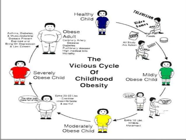 diéta elhízás hipertónia